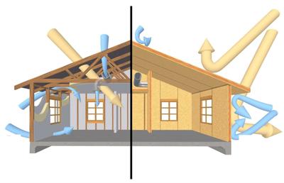 Отопление дома из sip-панелей